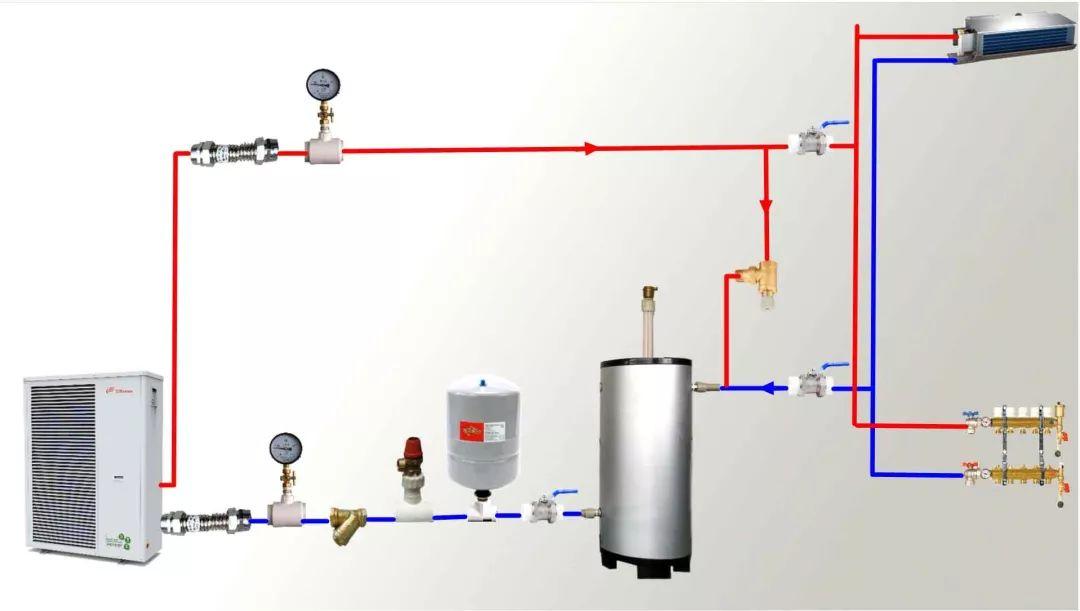 水系统中应如何选配合适的水泵?